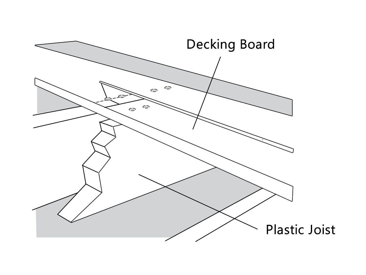 Diagram of composite decking and plastic joist