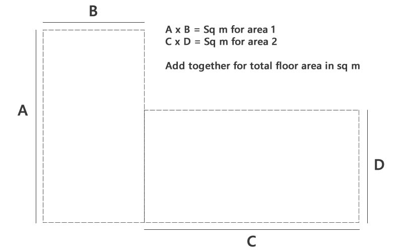 Decking calculator with an estimated floor area